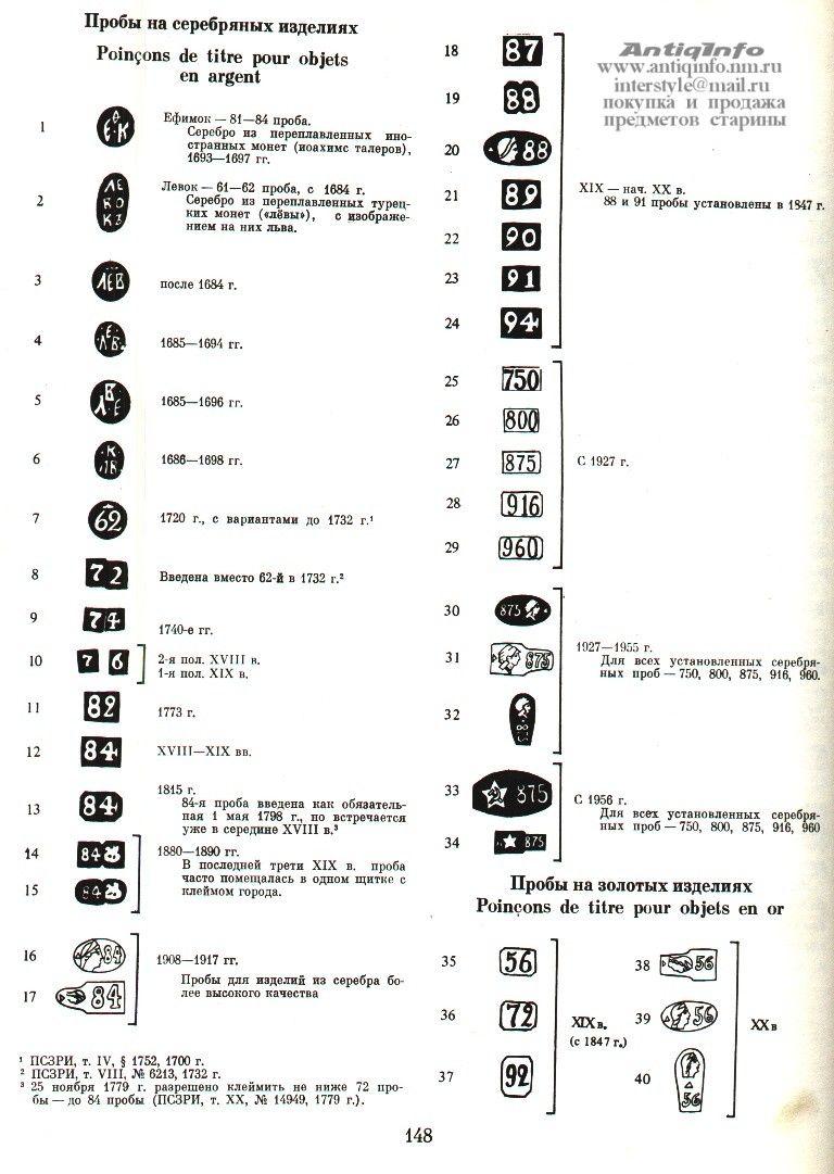 Постникова - Лосева М.М. Марки на серебренных и золотых изделиях